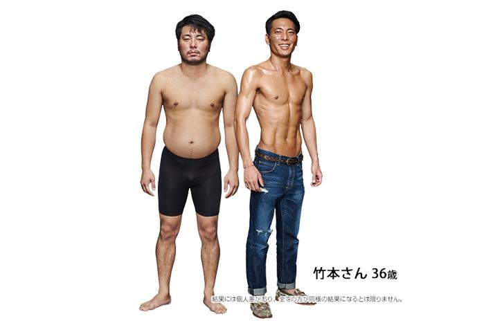 24/7ワークアウト(24/7Workout)名古屋栄店