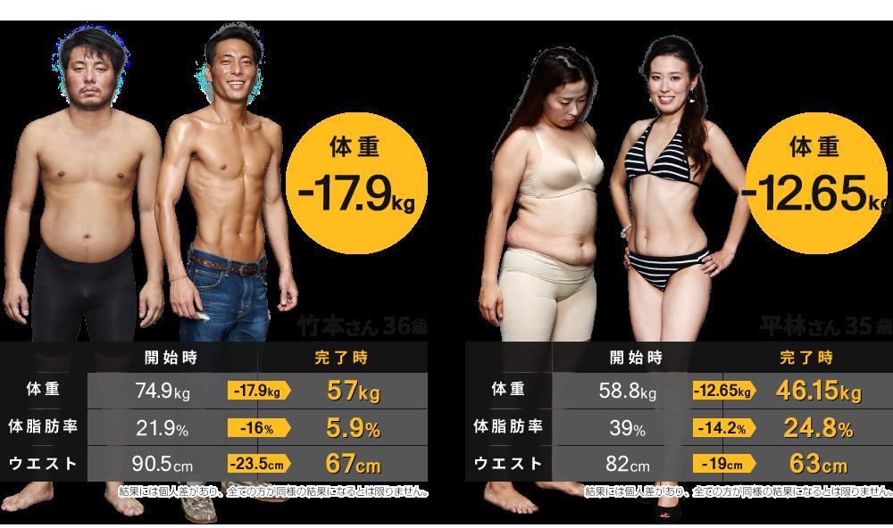 24/7 Workout(ワークアウト)広島店