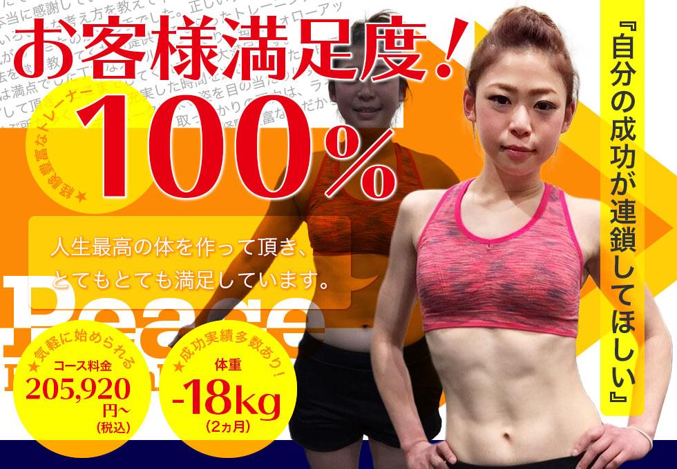 Body make Gym Peace(ピース)天神店のサムネイル画像