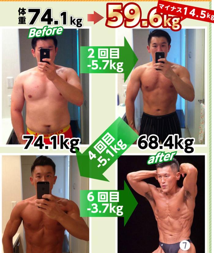 断食,ダイエット,効果,筋トレ,減量,ボディビル,ジム,痩せる