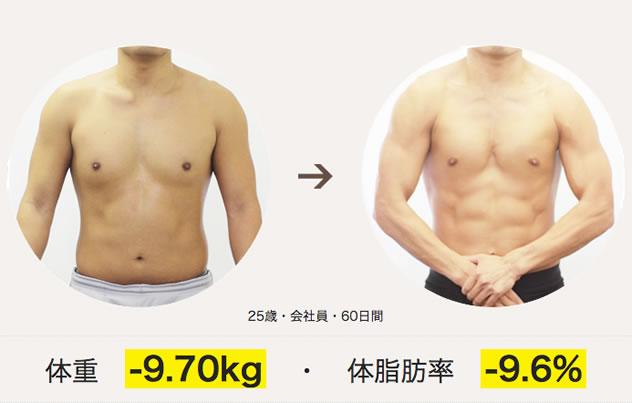 FORZA(フォルツァ) Fitness Studio恵比寿店