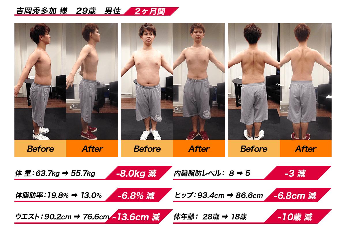 Body make Gym Peace,ボディメイクジムピース,ぴーす,福岡,天神,ダイエット,ジム,パーソナル,プライベート,トレー二ング,マンツーマン,トレーナー
