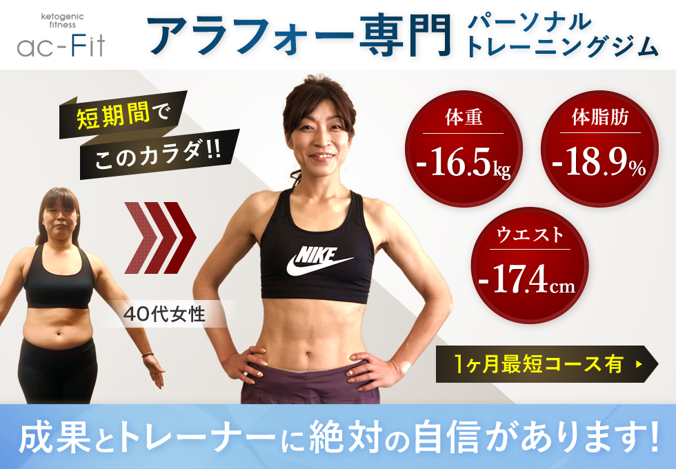 ac-Fit(エーシーフィット)六本木店