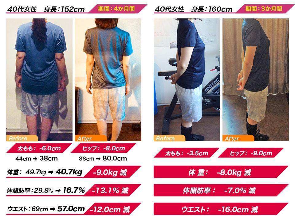 first body,ファーストボディ,東京,六本木,ダイエット,ジム,プライベート,パーソナル,トレーニング,マンツーマン