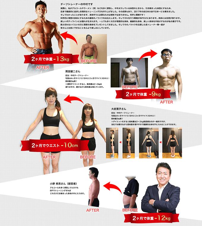 BiP,Body impact planner,ボディインパクトプランナー,東京,ダイエット,ジム,パーソナル,プライベート,トレー二ング,マンツーマン,トレーナー