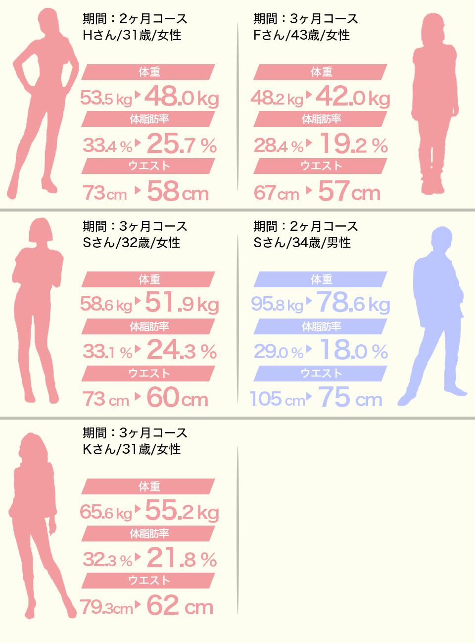 シルエット3段-min