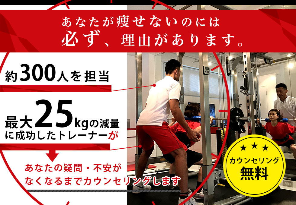 TZ FITNESS(ティーズフィットネス)岐阜店のサムネイル画像
