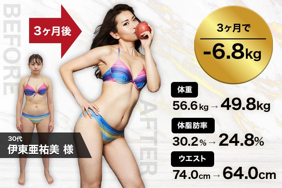 海外式ボディメイク、女性が憧れるメリハリボディに!月々48,000円(税別)で体重-7.9kg 体脂肪率-11%を実現!、全額返金保証、リバウンド防止保証、キャンセル保証