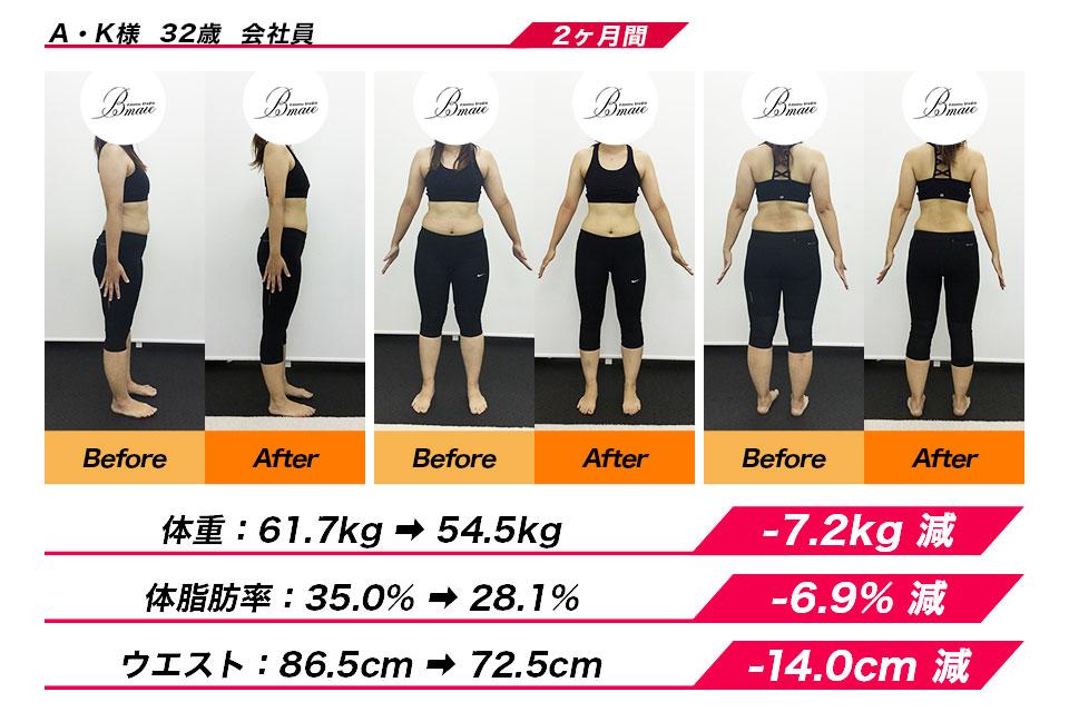 fitness studio Bmate, ビーメイト,びーめいと,沖縄,那覇,ダイエット,ジム,パーソナル,トレー二ング,マンツーマン,トレーナー