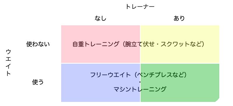 01_type