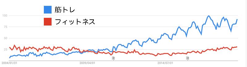 02_graph1