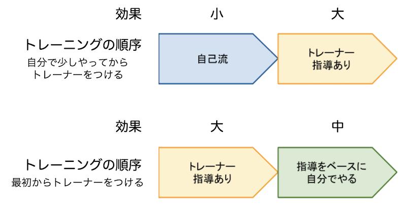10_effect